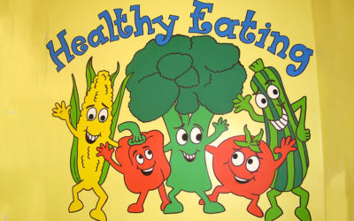 Devonshire Primary School. Healthy Eating 1